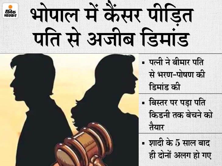 कैंसर पीड़ित पति से बोली- भरण-पोषण नहीं दे सकता है तो किडनी बेच दे; कैंसर वाले तो 4 महीने में मर जाते हैं, तू चार साल से कैसे जिंदा है|भोपाल,Bhopal - Dainik Bhaskar