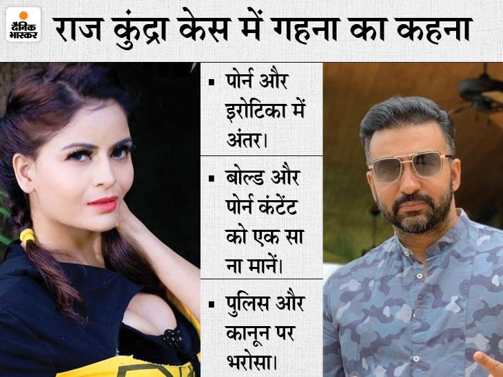 राज कुंद्रा की गिरफ्तारी पर एक्ट्रेस गहना वशिष्ठ बोलीं- कोर्ट तय करेगा कि असली अपराधी कौन हैं; इस केस में गहना की भी हुई थी गिरफ्तारी|बॉलीवुड,Bollywood - Dainik Bhaskar