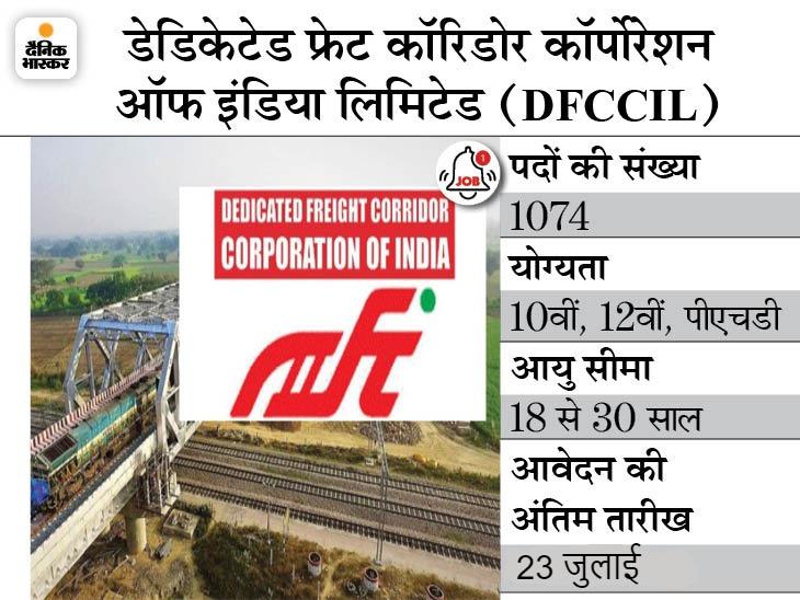 DFCCIL में जूनियर मैनेजर समेत 1074 पदों पर भर्ती के लिए जल्द करें अप्लाई, 23 आवेदन की आखिरी तारीख|करिअर,Career - Dainik Bhaskar
