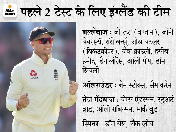 भारत के खिलाफ पहले 2 मुकाबले के लिए घोषित टीम में आर्चर और वोक्स शामिल नहीं, स्टोक्स फिट होकर लौटे|क्रिकेट,Cricket - Dainik Bhaskar