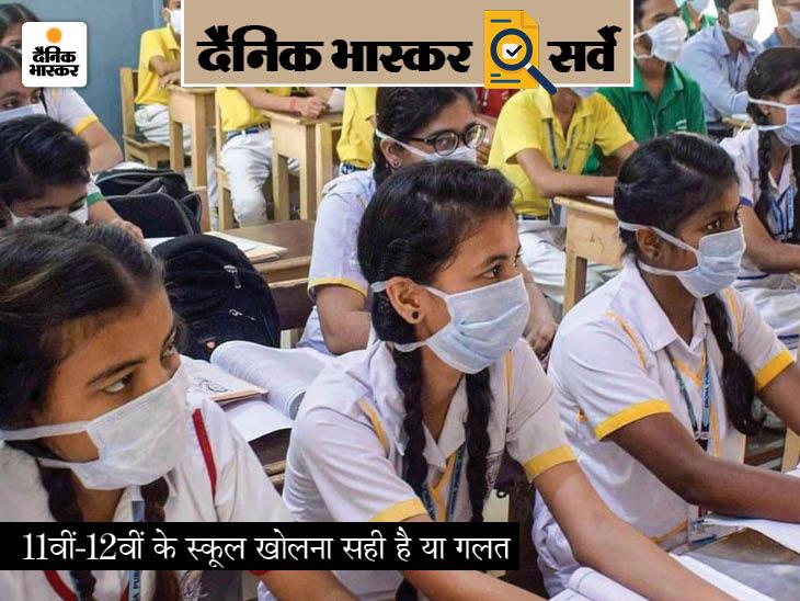 मध्य प्रदेश सरकार खोलने जा रही 11वीं-12वीं के लिए स्कूल.. इस पर आप क्या सोचते हैं? दे सकते हैं राय...|मध्य प्रदेश,Madhya Pradesh - Dainik Bhaskar