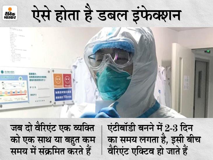 असम की महिला डॉक्टर कोरोना के दो वैरिएंट से संक्रमित; वैक्सीन की दोनों डोज ले चुकी थी|देश,National - Dainik Bhaskar