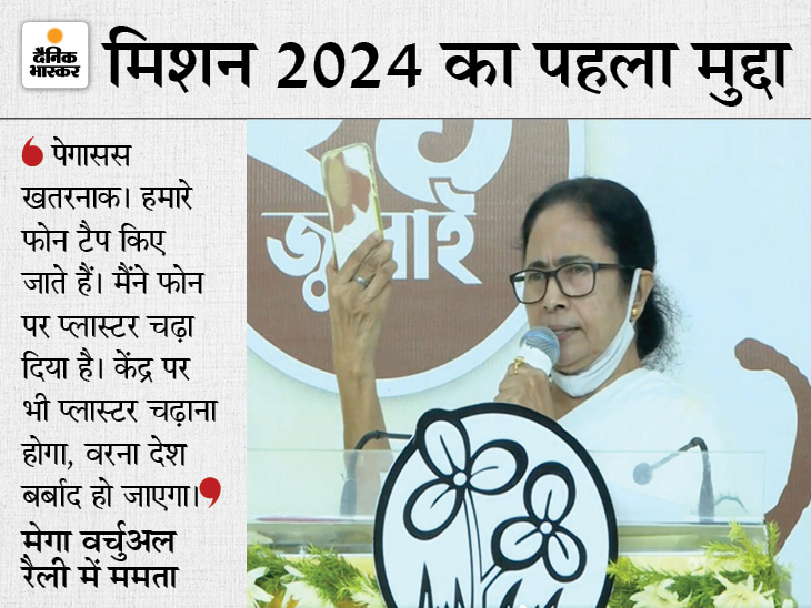 जब तक भाजपा साफ नहीं होगी, तब तक पूरे देश में 'खेला होबे', 16 अगस्त को खेला दिवस से होगी शुरुआत देश,National - Dainik Bhaskar