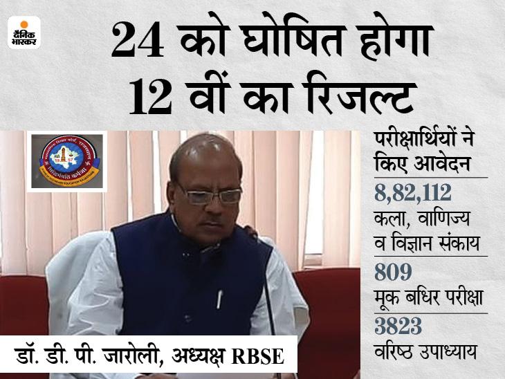 राजस्थान बोर्ड ने पूरी की परीक्षा परिणाम की तैयारियां, 9 लाख छात्रों का खत्म होगा इंतजार|अजमेर,Ajmer - Dainik Bhaskar