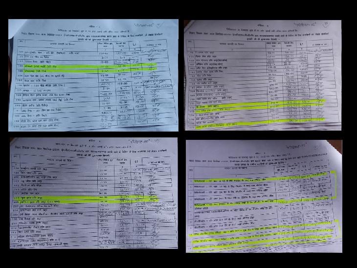पिछले साल हुए चुनाव में वेंडर ने इस्तेमाल की गयी चीजों का दाम कई गुणा बढ़ाकर जोड़ा, DM ने जांच कराई तो 10 करोड़ रुपए के फर्जीवाड़े का हुआ खुलासा|मधेपुरा,Madhepura - Dainik Bhaskar