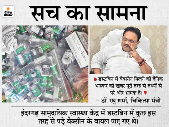 दैनिक भास्कर ने राजस्थान में कोरोना वैक्सीन के दुरुपयोग पर बड़ा खुलासा किया। भास्कर के पास कचरे में पड़ी 500 वायल का फोटो इसका सबूत थे। इनमें बाकायदा बैच नंबर और लगाने की तारीख तक दर्ज थी। राजस्थान सरकार के पास इसका कोई जवाब नहीं था।