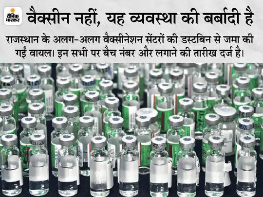 दैनिक भास्कर ने राजस्थान में कोरोना वैक्सीन के दुरुपयोग पर बड़ा खुलासा किया। भास्कर के पास कचरे में पड़ी 500 वायल का फोटो इसका सबूत थे।
