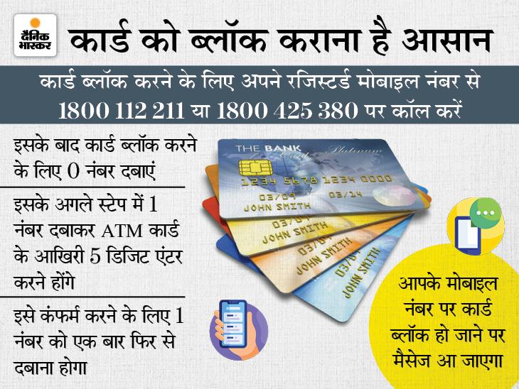 ATM कार्ड खो गया है तो न हों परेशान, घर बैठे एक कॉल से करा सकते हैं ब्लॉक; SBI ने बताया तरीका|बिजनेस,Business - Dainik Bhaskar