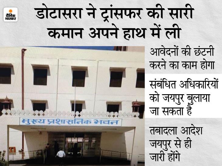 शिक्षा निदेशालय - Dainik Bhaskar