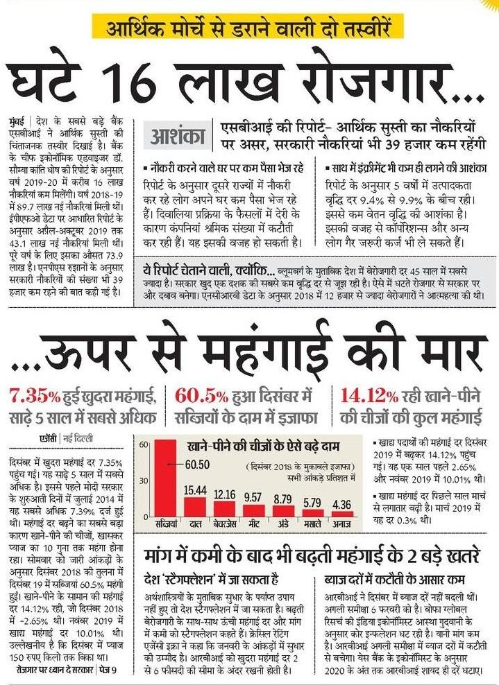 देश में महंगाई और बेरोजागारी की चौंका देने वाली रिपोर्ट प्रकाशित की।
