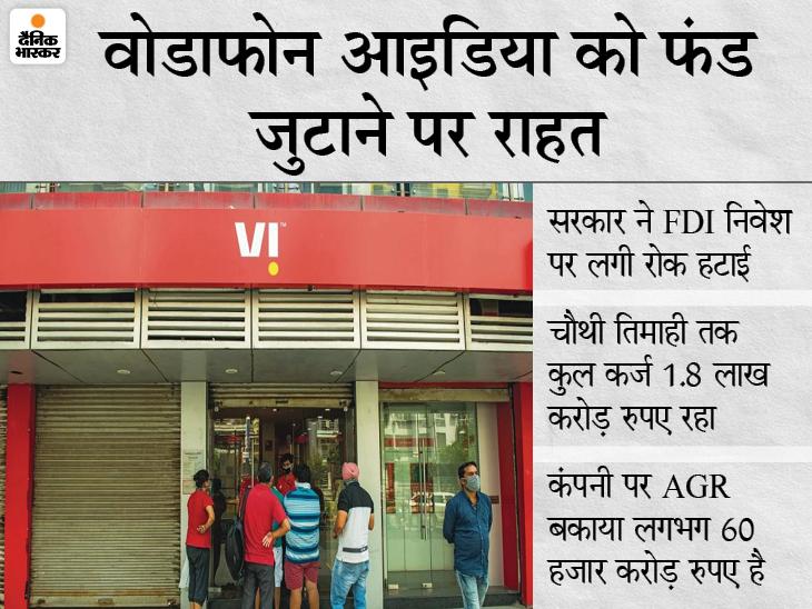वोडाफोन आइडिया को मिली राहत: सरकार ने कंपनी में 15,000 करोड़ रुपए के FDI निवेश को दी मंजूरी, AGR पेमेंट में होगी आसानी