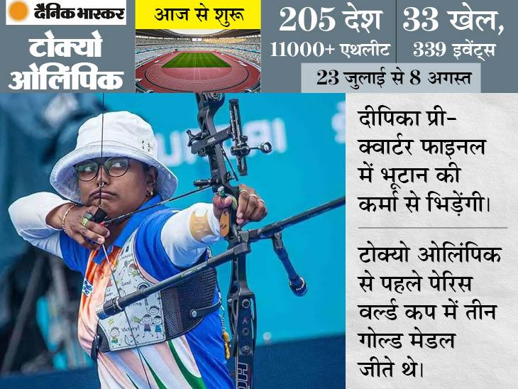 पति अतनु दास नहीं प्रवीण जाधव के साथ बनेगी दीपिका की जोड़ी, तीरंदाजी के रैंकिंग राउंड के प्रदर्शन के बाद फैसला|टोक्यो ओलिंपिक,Tokyo Olympics - Dainik Bhaskar