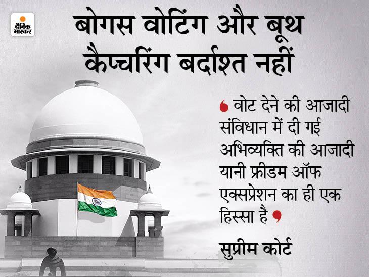 फर्जी वोटिंग और बूथ कैप्चरिंग करने वालों से सख्ती से निपटें, बिना डरे वोट देना हर नागरिक का अधिकार|देश,National - Dainik Bhaskar