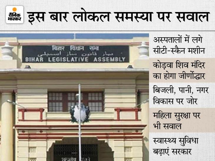 मानसून सत्र में पांच बैठकें होंगी। - Dainik Bhaskar