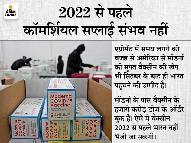 केंद्र सरकार ने कंपनी से कहा- हर देश के हालात अलग, एग्रीमेंट की भाषा बदलना जरूरी|विदेश,International - Dainik Bhaskar