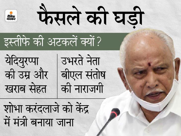 येदियुरप्पा बोले- CM रहूंगा या नहीं, सोमवार को पता चलेगा; 10-15 साल बीजेपी के लिए काम करता रहूंगा|देश,National - Dainik Bhaskar
