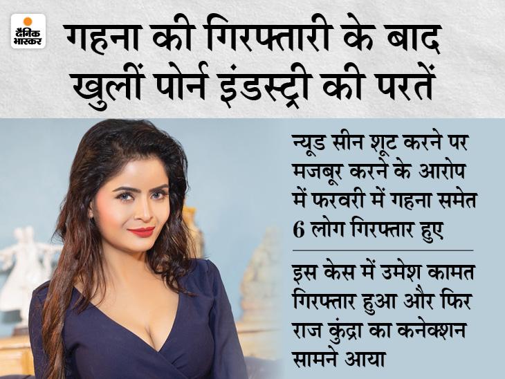 क्राइम ब्रांच ने गहना वशिष्ठ को पूछताछ के लिए बुलाया, एक्ट्रेस बोलीं- पोर्न इंडस्ट्री से जुड़े सभी नाम पुलिस को बताऊंगी बॉलीवुड,Bollywood - Dainik Bhaskar