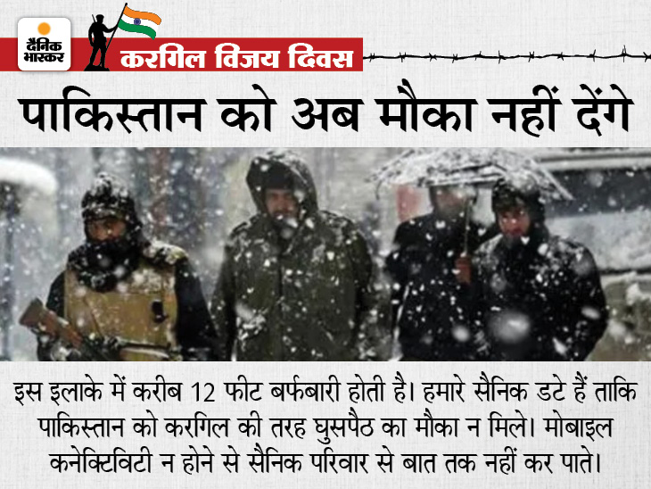 हिमस्खलन का खतरा, माइनस 30° सेल्सियस तक तापमान, मोबाइल कनेक्टिविटी नहीं...LoC पर ऐसे हालात में देश की हिफाजत कर रहे जवान देश,National - Dainik Bhaskar