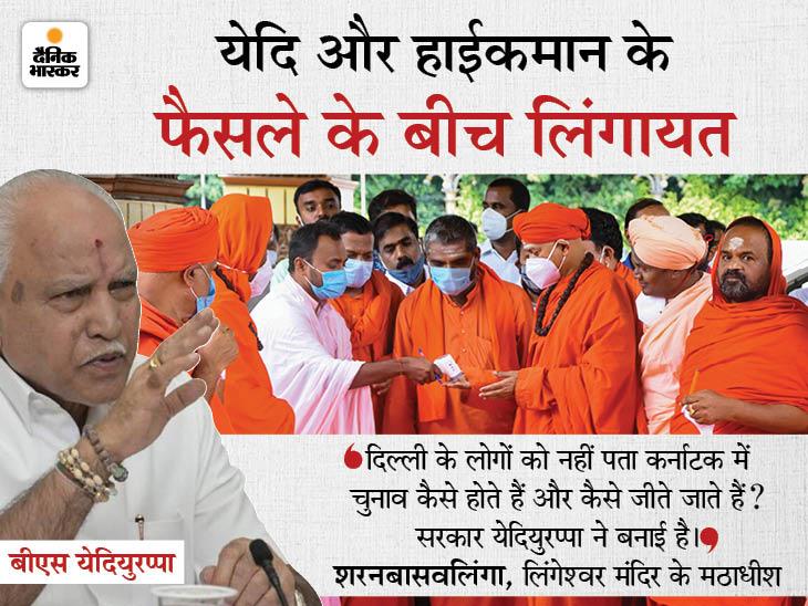 बूढ़े येदियुरप्पा भी कर्नाटक में भाजपा के लिए भारी, लिंगायत मठाधीशों की चेतावनी- उन्हें हटाया तो BJP कष्ट भोगेगी देश,National - Dainik Bhaskar