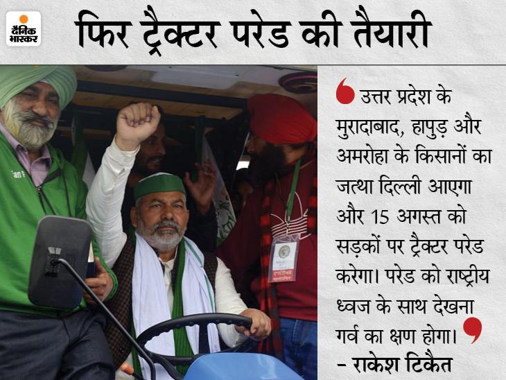 राकेश टिकैत बोले- दिल्ली की तरह लखनऊ घेरेंगे, उत्तराखंड और पंजाब भी जाएंगे|देश,National - Dainik Bhaskar