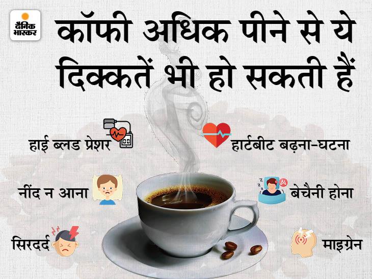 6 कप से अधिक कॉफी पीने पर 53% तक याद्दाश्त घटने का खतरा, जानिए इसे कब-कितना पिएं और कैसे नुकसान पहुंचाती है|लाइफ & साइंस,Happy Life - Dainik Bhaskar