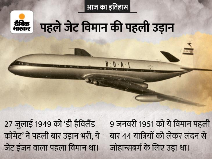 73 साल पहले दुनिया के पहले जेट विमान ने पहली बार उड़ान भरी, 5 साल में ही लगातार हो रहे हादसों के कारण इस पर बैन लग गया|देश,National - Dainik Bhaskar