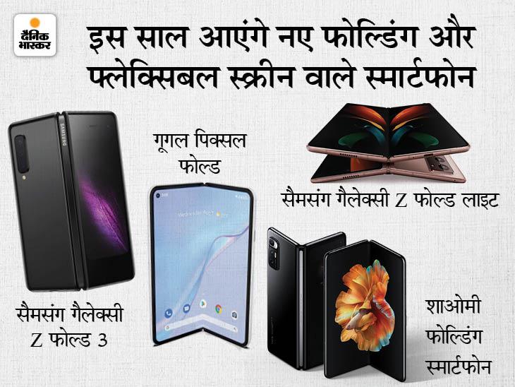 फोल्डेबल स्क्रीन वाले स्मार्टफोन के लिए करें थोड़ा सा इंतजार, इसी साल सैमसंग से शाओमी तक कई ऑप्शन मिलेंगे|टेक & ऑटो,Tech & Auto - Dainik Bhaskar