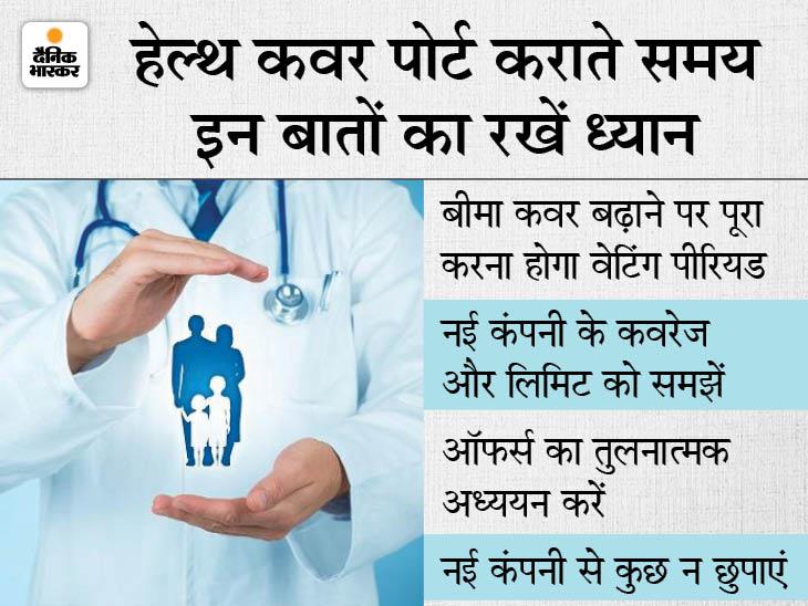 हेल्थ इंश्योरेंस कंपनी की सर्विस से नहीं हैं खुश तो पोर्ट करा सकते हैं पॉलिसी, पोर्ट कराने से पहले इन बातों का रखें ध्यान|बिजनेस,Business - Dainik Bhaskar