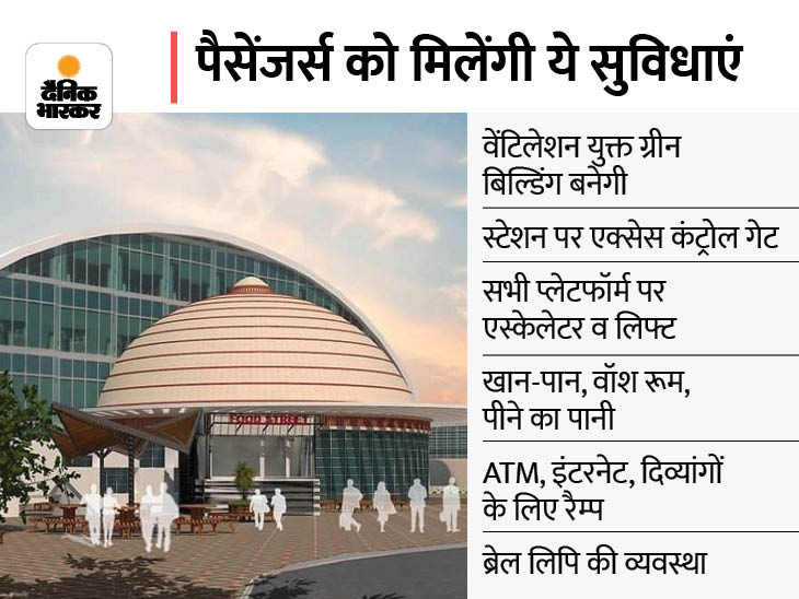 सीतामढ़ी, बरौनी और दरभंगा में रेल यात्रियों को मिलेंगी एयरपोर्ट जैसी सुविधाएं; पूर्व मध्य रेलवे के 10 स्टेशनों का होगा पुनर्विकास बिहार,Bihar - Dainik Bhaskar