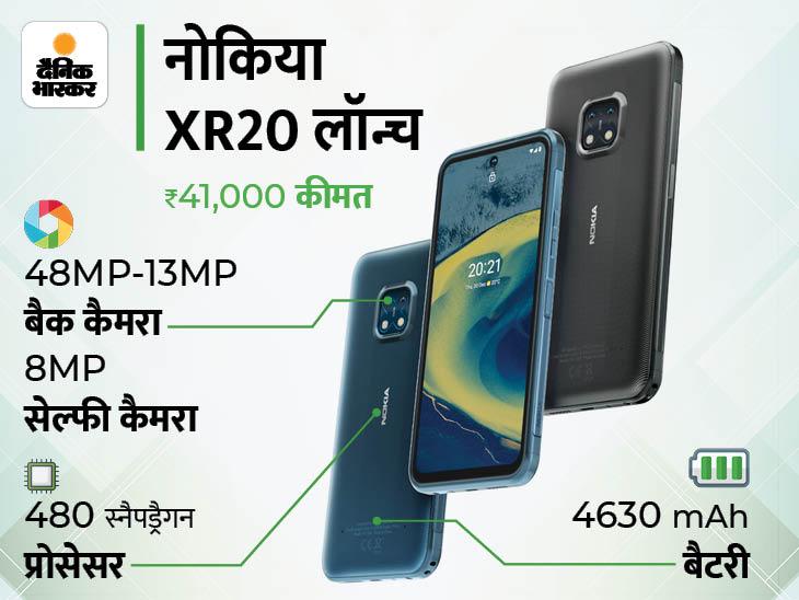 मिलिट्री के प्रोड्क्ट वाली मजबूती मिलेगी, डस्ट और वाटर प्रूफ से लैस होगा, कीमत 41,000 रुपए|टेक & ऑटो,Tech & Auto - Dainik Bhaskar