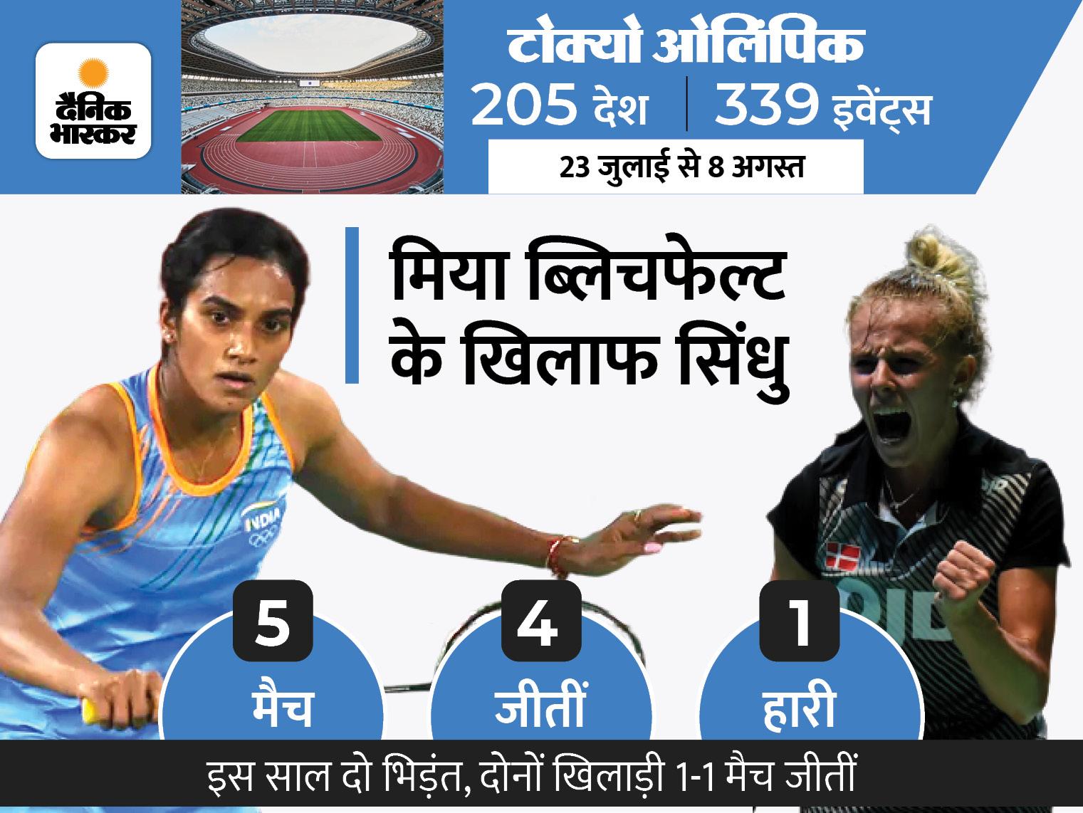 प्री क्वार्टर फाइनल में डेनमार्क की मिया ब्लिचफेल्ट से मुकाबला, क्वार्टर फाइनल में यामागूची से भिड़ंत संभव परफॉर्मेंस (भारत),India Performance - Dainik Bhaskar