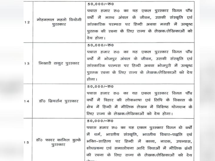 राजभाषा पुरस्कार को लेकर विवाद जारी; विज्ञापन में मिथिलांचल, मगध और भोजपुरी लेकिन अंगिका का नहीं रखा मान|पटना,Patna - Dainik Bhaskar