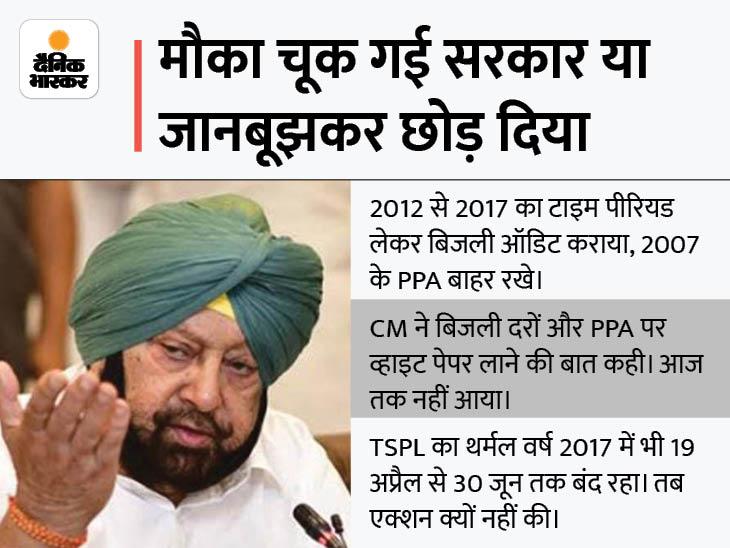 एग्रीमेंट्स ऑडिट से बाहर रखे, व्हाइट पेपर नहीं लाए; कंपनियां कोर्ट गईं तो सरकार के पास नहीं होगा जवाब पंजाब,Punjab - Dainik Bhaskar