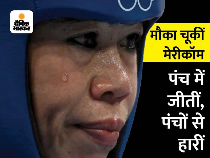 मेरीकॉम 3 में से 2 राउंड जीतने के बावजूद हारीं, क्योंकि 5 में से 3 जज कोलंबियाई बॉक्सर के पक्ष में थे टोक्यो ओलिंपिक,Tokyo Olympics - Dainik Bhaskar