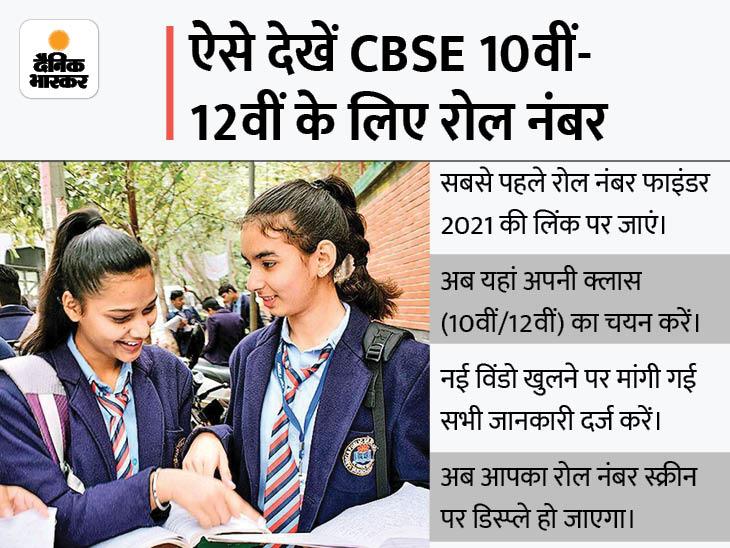 स्टूडेंट्स रोल नंबर फाइंडर के जरिए हासिल कर सकेंगे अपने रोल नंबर, आज दोपहर 12 बजे जारी होगा 10वीं का रिजल्ट|करिअर,Career - Dainik Bhaskar