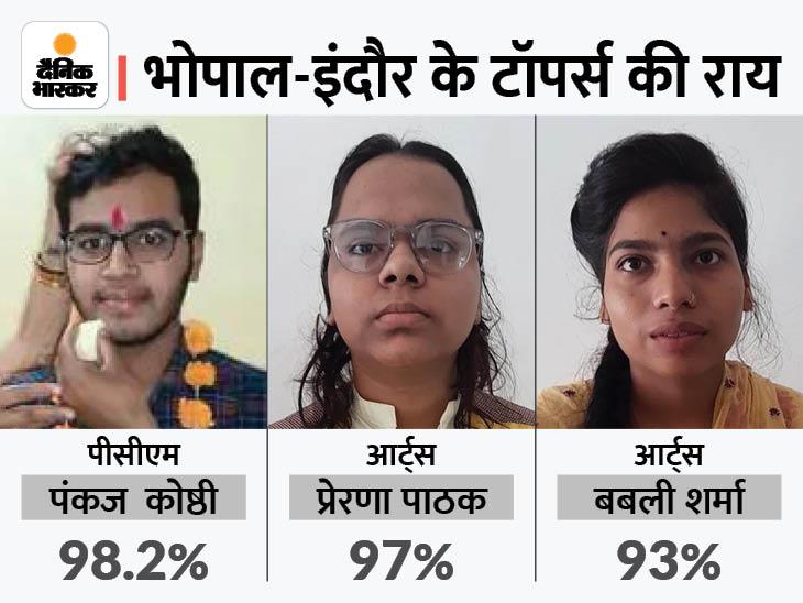 सितंबर में परीक्षा देने के विकल्प पर बोले- 12वीं की पढ़ाई से कट गए हैं; U-टर्न लिया तो कॉलेज और कॉम्पिटिशन एग्जाम में भी पिछड़ जाएंगे मध्य प्रदेश,Madhya Pradesh - Dainik Bhaskar
