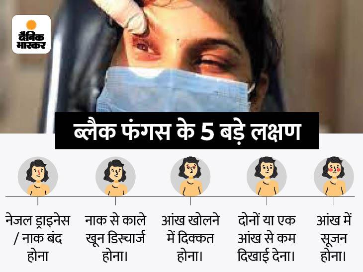 ठीक हो चुके मरीजों को दोबारा हो रहा फंगस, इस बार लक्षण भी नहीं दिख रहे; एक साथ 9 मरीजों के मिलने के बाद डॉक्टर चिंतित|देश,National - Dainik Bhaskar