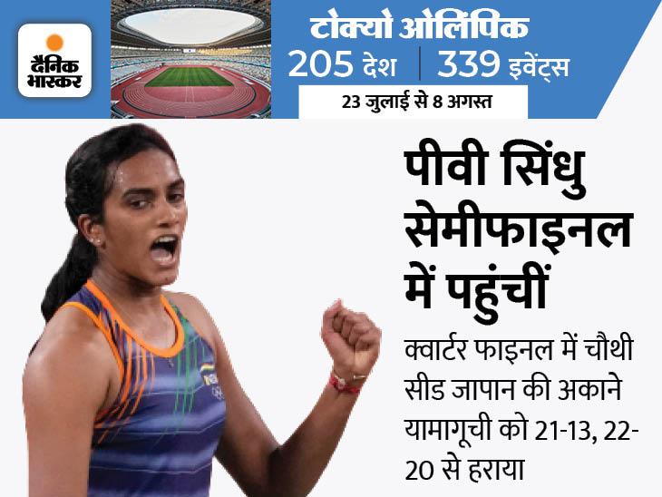 दूसरे गेम में 18-20 से पीछे थीं भारतीय खिलाड़ी, यहां से लगातार 4 पॉइंट जीतकर मुकाबला अपने नाम किया|परफॉर्मेंस (भारत),India Performance - Dainik Bhaskar