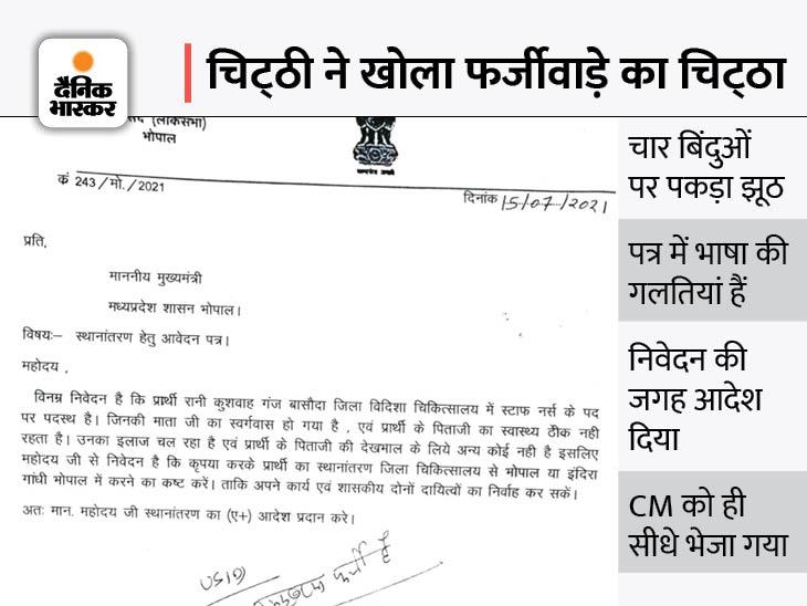 भोपाल सांसद प्रज्ञा के लेटर हेड और साइन स्कैन किए; सिर्फ तबादले की सिफारिश का मैटर बदला; CM को लिखी आदेश जैसे लहजे ने खोला राज|मध्य प्रदेश,Madhya Pradesh - Dainik Bhaskar