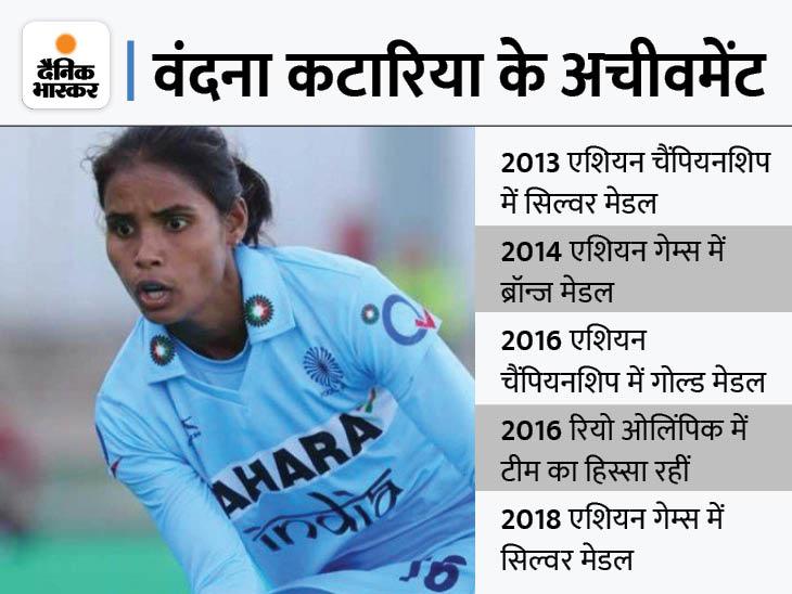 ओलिंपिक महिला हॉकी में हैट्रिक मारने वाली पहली भारतीय; दिवंगत पिता के लिए मेडल जीतने का लक्ष्य|टोक्यो ओलिंपिक,Tokyo Olympics - Dainik Bhaskar