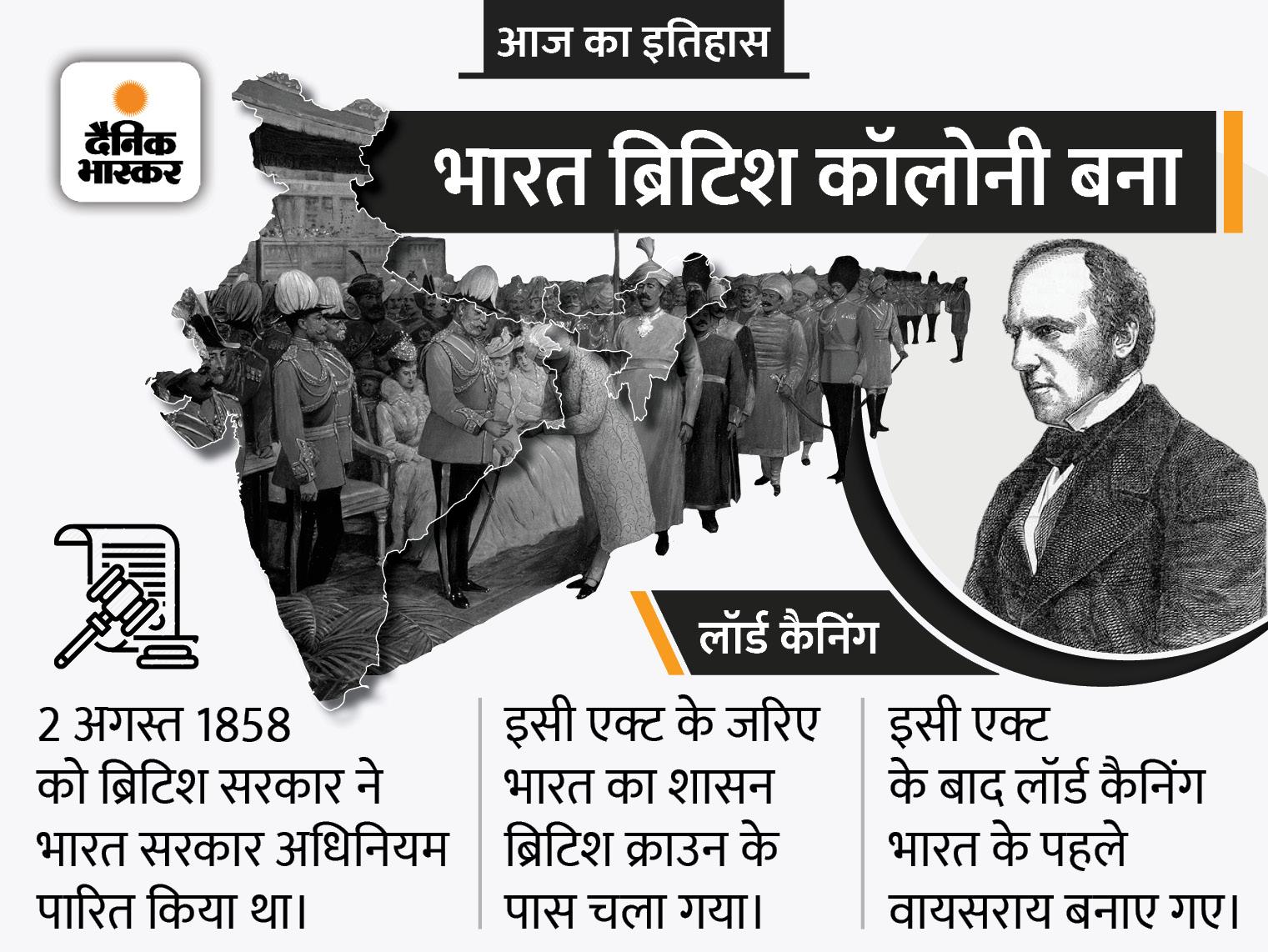 163 साल पहले ब्रिटिश संसद में पारित हुआ भारत सरकार अधिनियम, इसके बाद ही ब्रिटिश क्राउन का भारत पर राज चलना शुरू हुआ देश,National - Dainik Bhaskar