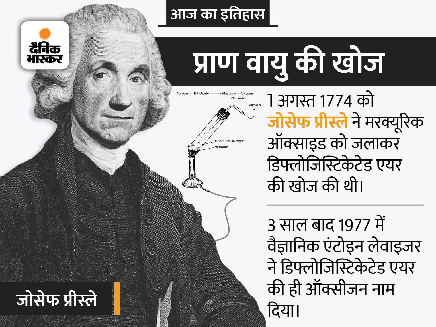 247 साल पहले ऑक्सीजन की खोज हुई, खोज करने वाले वैज्ञानिक ने इसका नाम डिफ्लोजिस्टिकेटेड एयर दिया था देश,National - Dainik Bhaskar