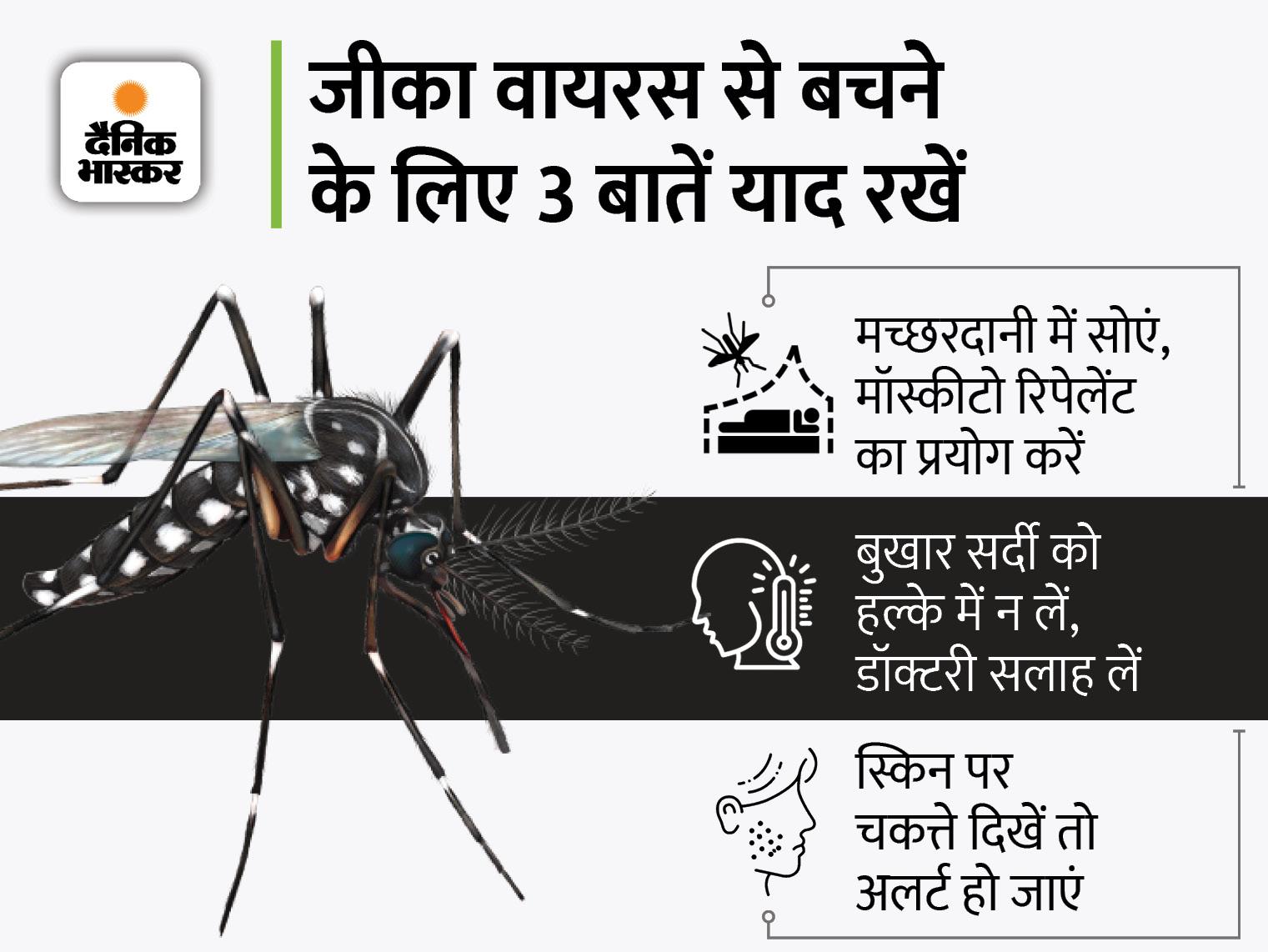 पुणे में 50 साल की महिला संक्रमित; केरल में अब तक 63 मरीज सामने आ चुके हैं|देश,National - Dainik Bhaskar