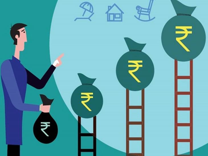 FMCG में निवेश करके आप भी कमा सकते हैं फायदा, भारतीय अर्थव्यवस्था के लिहाज से ये चौथा सबसे बड़ा सेक्टर बिजनेस,Business - Dainik Bhaskar