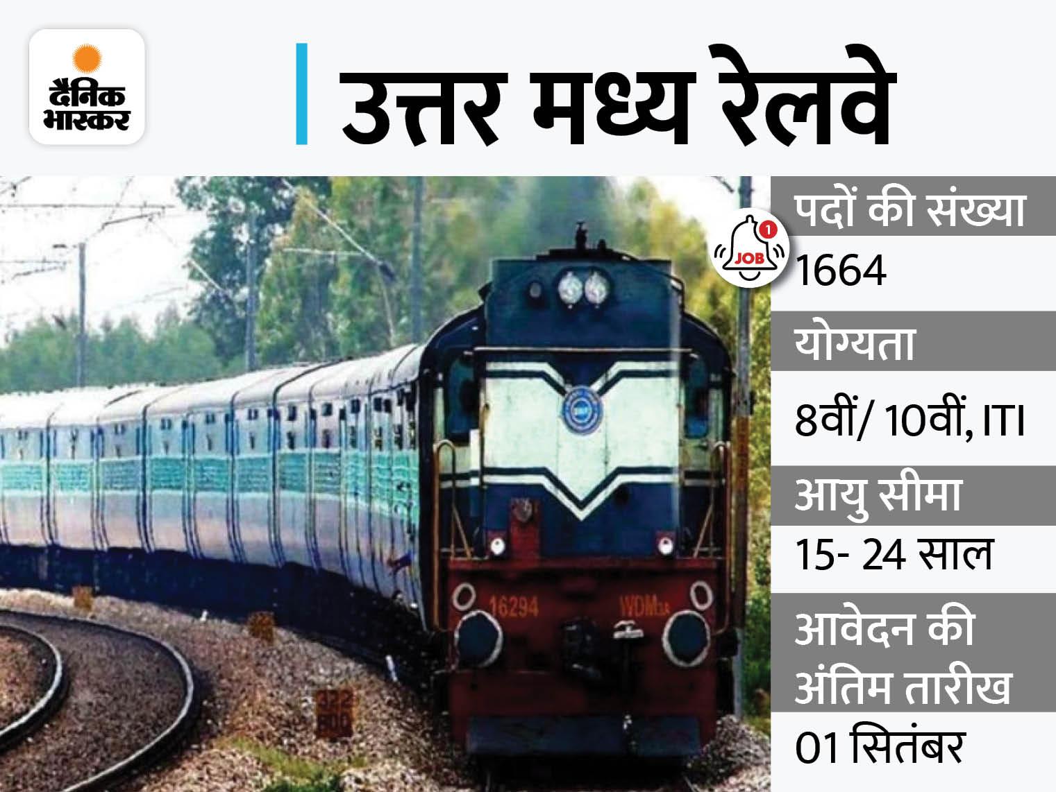 उत्तर मध्य रेलवे ने अप्रेंटिस के 1664 पदों पर निकाली भर्ती, कल से आवेदन कर सकेंगे 10वीं पास कैंडिडेट्स|करिअर,Career - Dainik Bhaskar