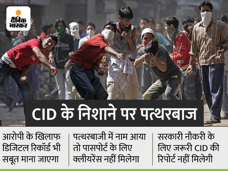 सुरक्षाबलों पर पत्थरबाजी करते पकड़े गए तो पासपोर्ट नहीं मिलेगा, सरकारी नौकरी भी नहीं कर सकेंगे|देश,National - Dainik Bhaskar