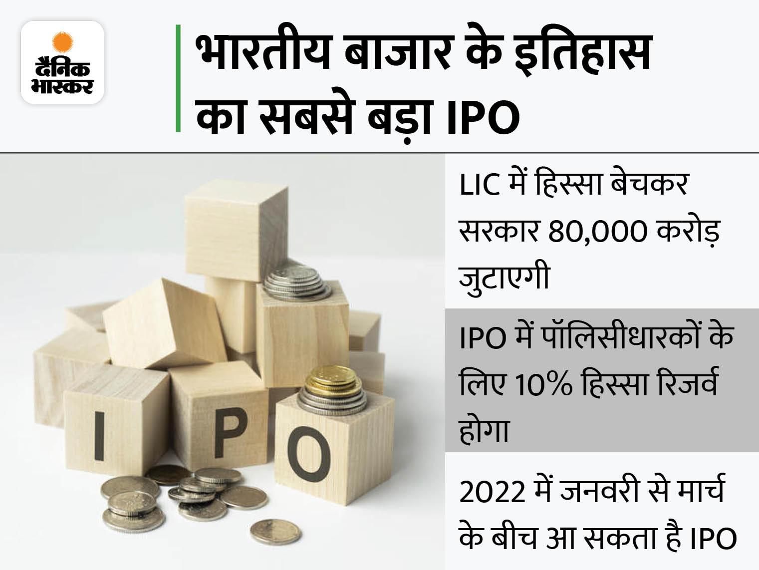 सरकारी कंपनियों में पब्लिक होल्डिंग का नियम खत्म होगा, रिटेल निवेशकों के लिए झटका|बिजनेस,Business - Dainik Bhaskar