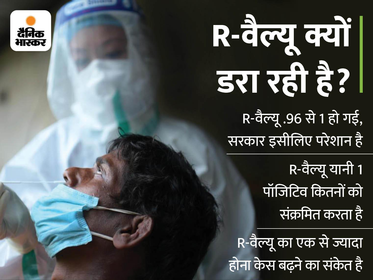एक पॉजिटिव से दूसरों में संक्रमण की आशंका बढ़ी, सरकार बोली- जहां पॉजिटिविटी रेट 10% से ज्यादा, वहां सख्ती करें|देश,National - Dainik Bhaskar