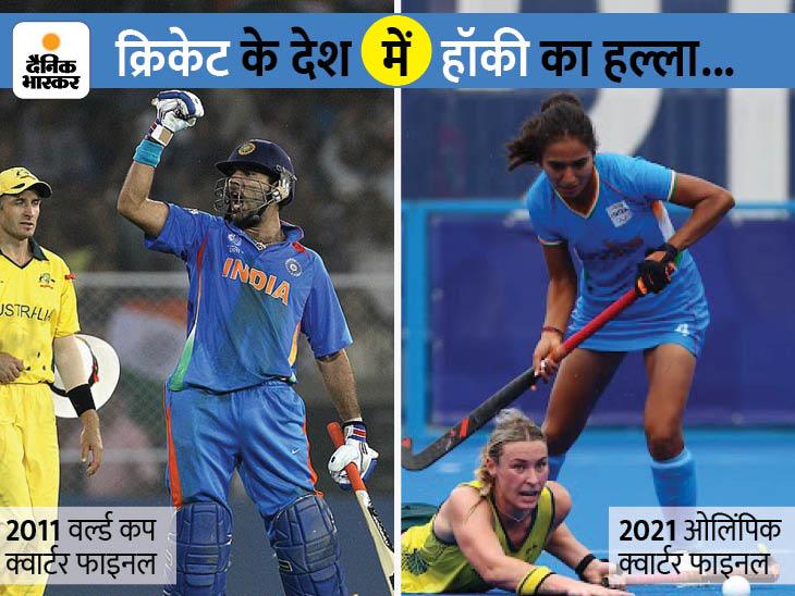 गुरजीत का गोल नंबर वन, क्रिकेट के बाद हॉकी को भी मिली 'वॉल', सोशल मीडिया पर गूंजा- इंडिया.. इंडिया..|टोक्यो ओलिंपिक,Tokyo Olympics - Dainik Bhaskar