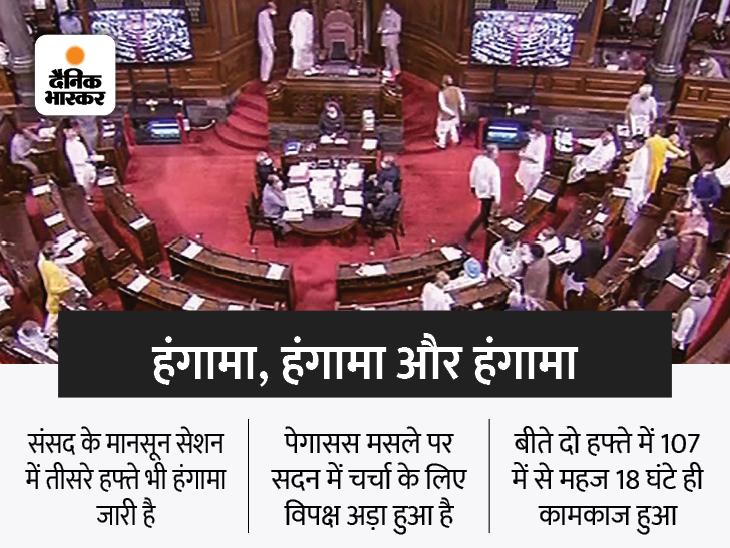 जासूसी केस पर हंगामे के चलते दोनों सदनों की कार्यवाही मंगलवार तक स्थगित, राहुल कल विपक्षी नेताओं से मिलेंगे|देश,National - Dainik Bhaskar